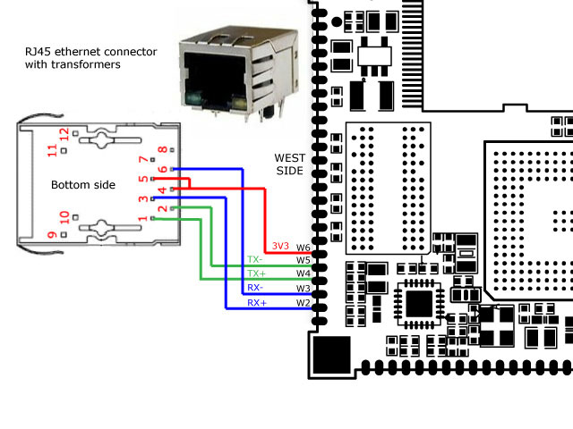 Wiring Diagram For Rj45 Wall Socket : Wiring examples corewind technology